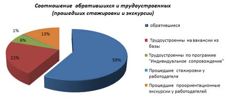 Russian Ngo Report Rus 88